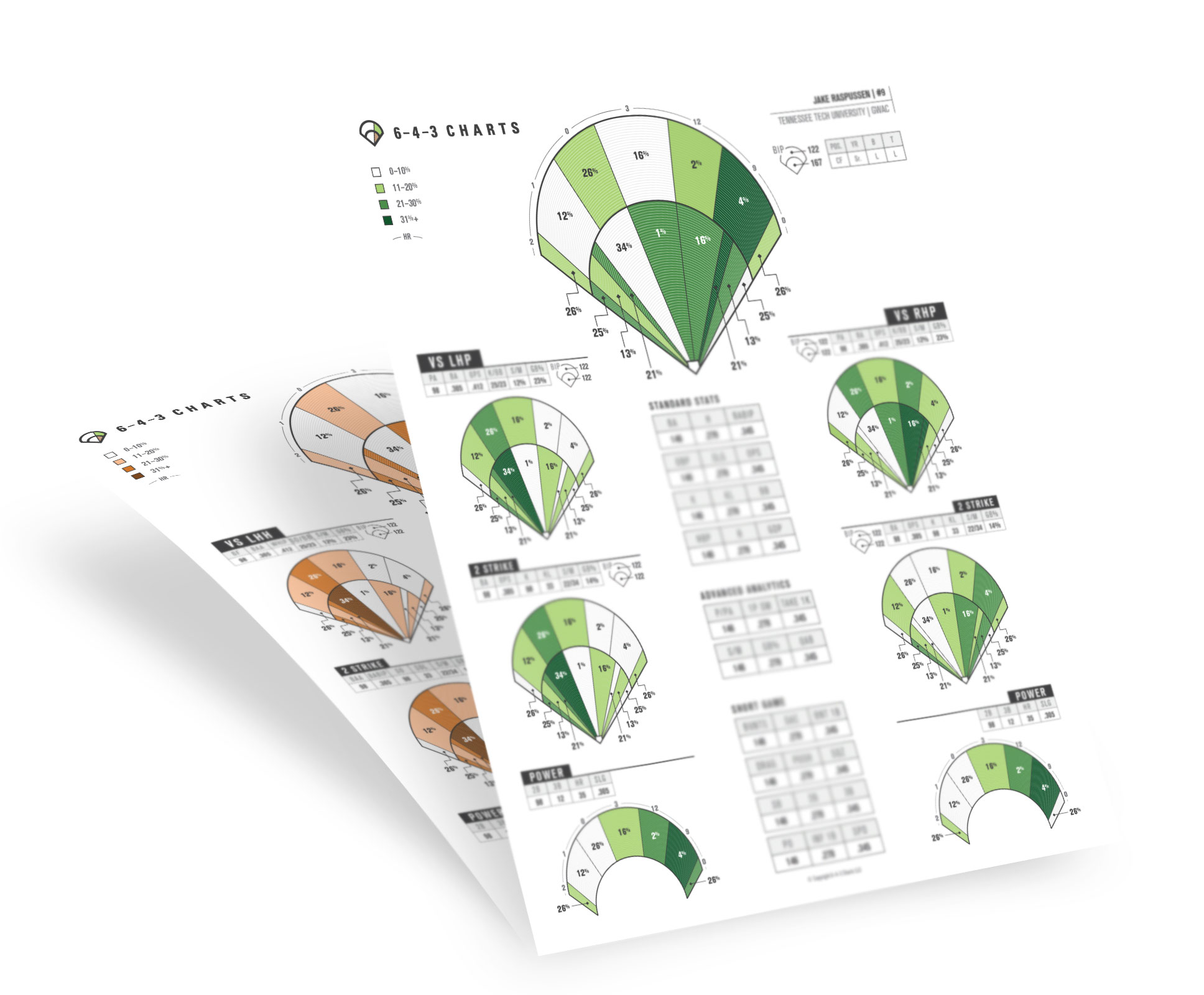 graphic about Baseball Spray Charts Printable called House 643 Charts